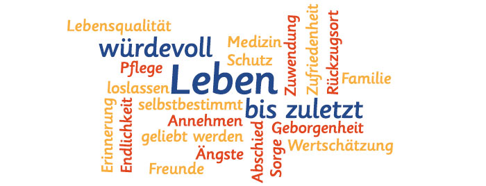 Wortwolke © Bürgerstiftung Rheinviertel